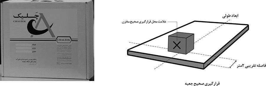 تعیین محل نصب مخازن چلیک